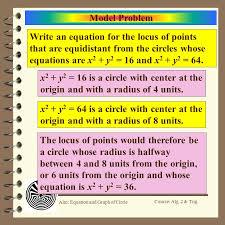 6 model problem write