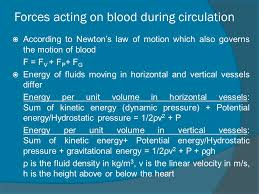 forces acting on blood during circulation