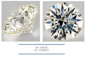 Diamond Clarity Chart Comparison A Guide To Diamond Clarity