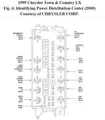 2000 f250 fuse box diagram unique 1990 ford f250 fuse box wiring 2000 f250 fuse box diagram inspirational 2012 chrysler town and country fuse box diagram wiring diagram