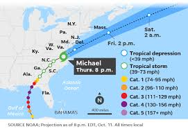 Hurricane Michael Size Chart Hurricane Michael Damage Path Wind Speed By The Numbers
