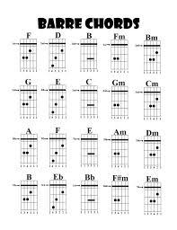 Guitar Bar Chords Chart Pdf Unique Guitar Bar Chords All Bar Chords Guitar Chord Chart