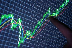 E Mini Nasdaq 100 Index Nq Futures Technical Analysis