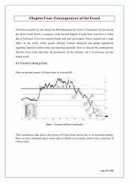 Enron Stock Price Chart Accounting Fraud A Study On Enron Scandal