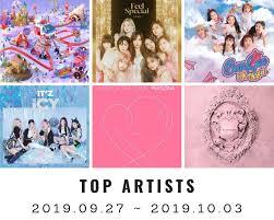 Youtube Music Top Charts Youtube Top Artists On Youtube Korea 40th Week 2019