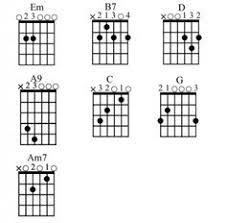Hotel California Strumming Pattern Unique Hotel California Chords By Eagles 4848 Songs Chords Tabs