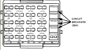 ip c5 fuse box product wiring diagrams \u2022 2001 corvette c5 fuse box diagram c5 corvette fuse box location wiring library rh svpack co iptv box ip box symbol