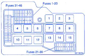 e36 bmw fuse box layout wiring diagrams diy car repairs wiring