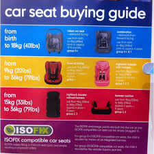 Car Seat Guide Age Size And Weight Carseatsafety