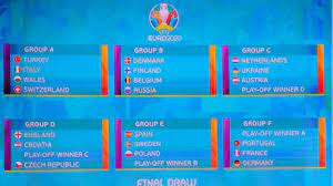 Euro 2020 | Euro 2020 draw puts Germany, France and Portugal in same group  - Euro 2020 Draw