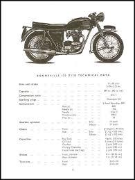 1964 triumph t120 bonneville 6t