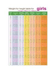 Printable Height Chart Pdf Height Weight Chart 6 Free Templates In Pdf Word Excel