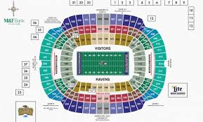 Camden Yards Seating Chart Ed Smith Stadium Seating Chart