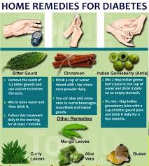 Healthy Diet Plan For Diabetics Herbal Home Remedies