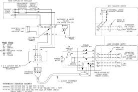 miller legend wiring diagram miller image wiring miller furnace wiring diagram solidfonts on miller legend wiring diagram