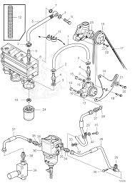 Automotive Fuel System Design Volvo Penta Fuel System Fuel System Td720ve Pp