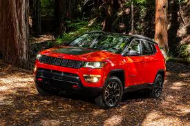 What's Better Off-Road - the 2018 Jeep Compass Trailhawk or the ...
