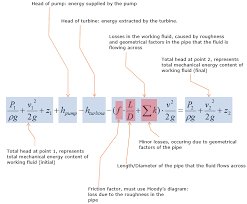 effects of pump and turbine on a kinetic fluid