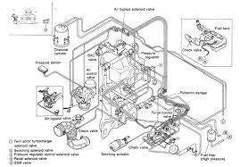 vacuum diagrams view image