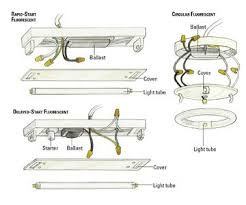 wiring diagram for fluorescent lights wiring image fluorescent light wiring diagram wiring diagram on wiring diagram for fluorescent lights