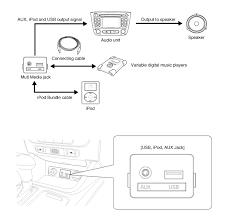 aux to usb cable wiring diagram aux image wiring kia sorento aux auxiliary jack description audio body on aux to usb cable wiring diagram