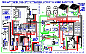 rv solar system wiring diagram wiring diagram proposed system 1000w advice needed northernarizona windandsun solar panels wiring diagram installation nilza source