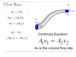 5 flow rate continuity equation av is the volume flow rate