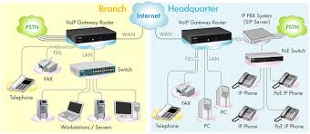 images of pbx network diagram   diagramscollection voip network diagram pictures diagrams