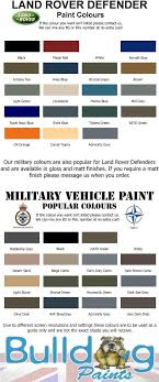 Nissan Patrol Colour Chart Pin On Land Rover