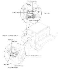 hyundai h100 porter hr fuse box diagram 2004 2016 Â fuse diagram hyundai h100 porter hr fuse box diagram 2004 2016