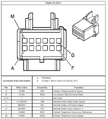 saturn ion stereo wiring diagram product wiring diagrams \u2022 2007 Saturn Ion Fuse Box Diagram at Saturn Ion 2007 Stereo Wiring Diagram