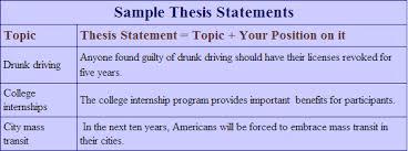 argumentative essay cover page