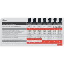 Diono Rainier 2 Axt Plum Pinkiblue