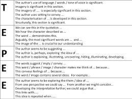 Frankenstein Character Chart 4 Frankenstein Initial Emotion