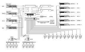 page 133 of telex intercom system 38109 977 user guide chapter 8 determining intercom needs 119