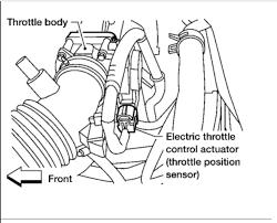 2004 nissan sentra throttle position diagram auto wiring diagram 2005 Nissan Sentra Fuse Box Diagram at 2004 Nissan Sentra 1 8 Fuse Box Diagram