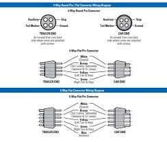 trailer wiring diagram 5 pin wiring diagram 5 Pin Flat Trailer Wiring Diagram wiring diagrams 4 pin trailer on images 5 pin flat trailer connector wiring diagram
