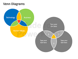 Venn Diagram In Ppt Venn Diagram Editable Powerpoint Template