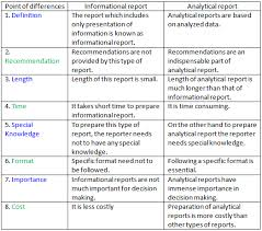 What Is Informational And Analytical Report Georgiasoul