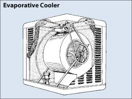 evaporative coolers department of energy an illustration of an evaporative cooler