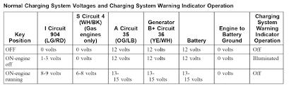 6g alternator wiring diagram 6g wiring diagrams attachment g alternator wiring diagram attachment