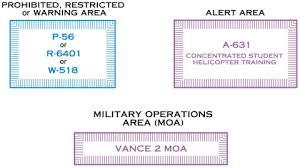 Low Enroute Chart Legend Faa Aeronautical Chart Users Guide