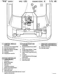 chevrolet chevrolet g20 van location of ecu ecm in 93 chev autozone confirms the 1993 chevrolet truck g20 3 4 ton van 5 7l tbi 8cylthe engine control computer is located front seat area driver side mounted under