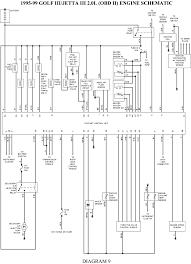 vw jetta wiring diagram carlplant 2000 vw beetle no power to ac compressor at 2001 Vw Jetta Ac Diagram