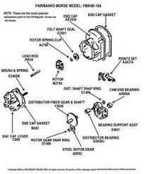 similiar diagram of distributor for lincoln welder keywords lincoln sa 200 welder wiring diagram besides spark plug wiring diagram