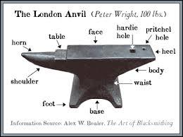 blacksmith tools names. anvil parts blacksmith tools names t