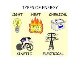 Light Energy To Mechanical Energy 3570 Energy Free Clipart 31