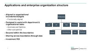 Hpe Org Chart 43 Unfolded Hewlett Packard Organization Chart