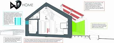 free standing tree house plans unique free treehouse plans and designs this free standing treehouse makes
