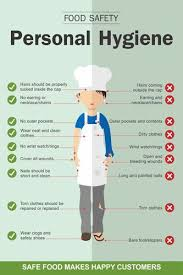 Food Hygiene Poster Food Safety Posters At Rs 90 Square Feet Safety Poster Id